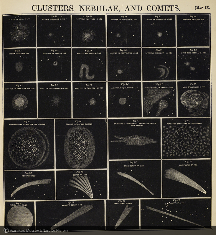 Clusters, nebulae, and comets from Burritt's Atlas designed to illustrate Burritt's Geography of the heavens
