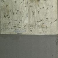 Specimen measurement chart for Nilgai, Indian antelope,Hall of Asian Mammals