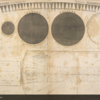 A plan of the solar system exhibiting its relative magnitude and distances from Burritt's Atlas, designed to illustrate the geography of the heavens
